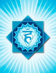 """Picture of the Vishudha chakra, associated with the concept of """"Akasha""""."""